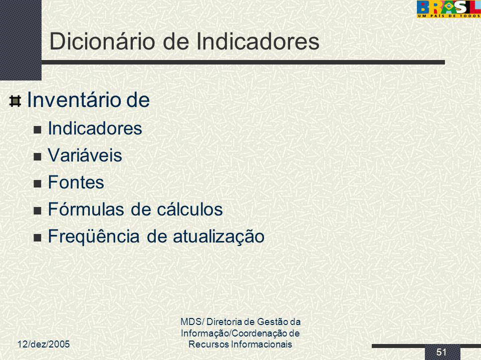 Dicionário de Indicadores