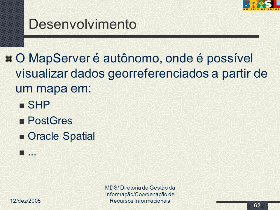 Desenvolvimento O MapServer é autônomo, onde é possível visualizar dados georreferenciados a partir de um mapa em: