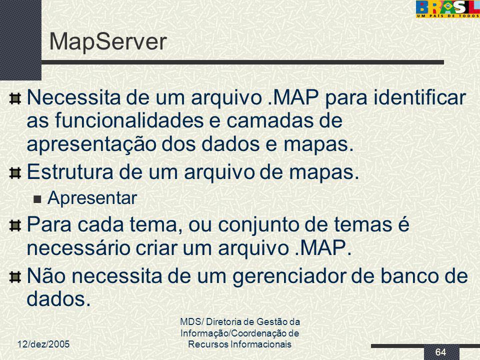 MapServer Necessita de um arquivo .MAP para identificar as funcionalidades e camadas de apresentação dos dados e mapas.