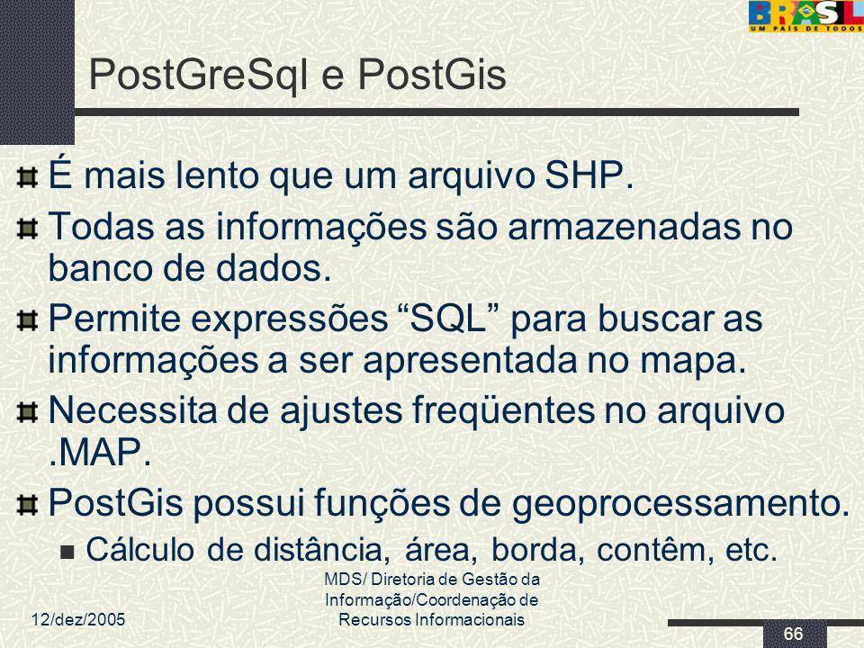 PostGreSql e PostGis É mais lento que um arquivo SHP.