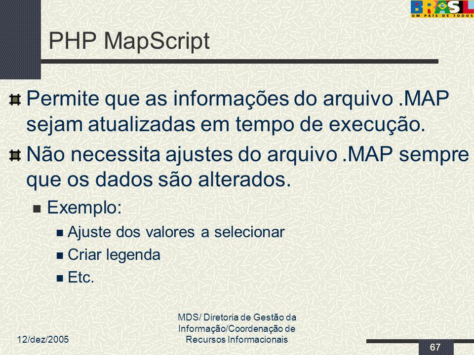 PHP MapScript Permite que as informações do arquivo .MAP sejam atualizadas em tempo de execução.