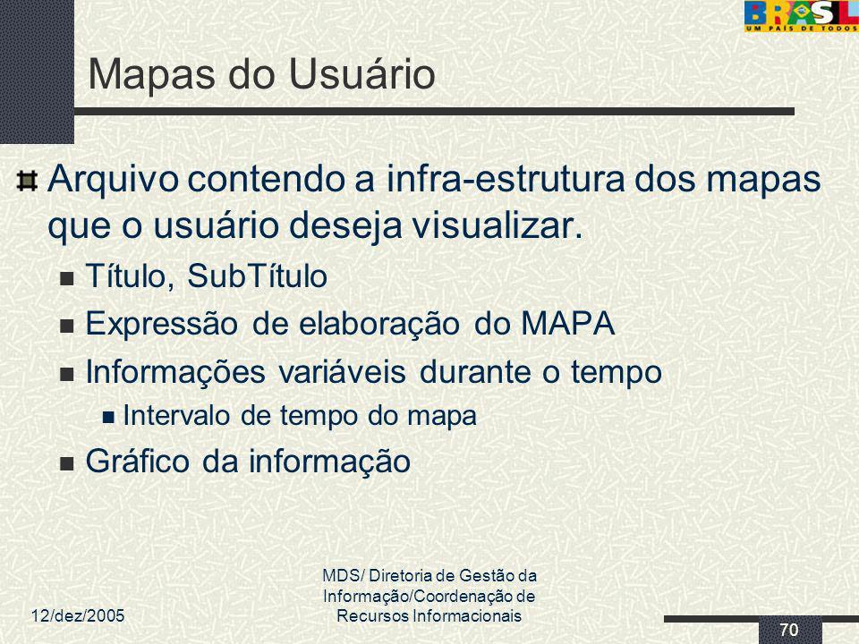 Mapas do Usuário Arquivo contendo a infra-estrutura dos mapas que o usuário deseja visualizar. Título, SubTítulo.