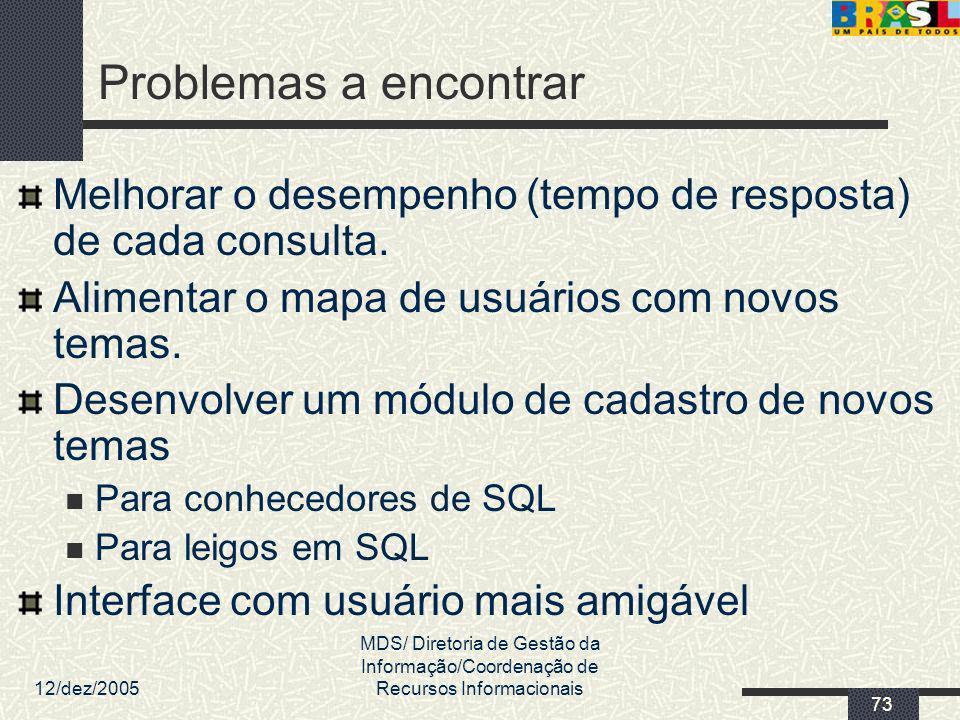Problemas a encontrar Melhorar o desempenho (tempo de resposta) de cada consulta. Alimentar o mapa de usuários com novos temas.