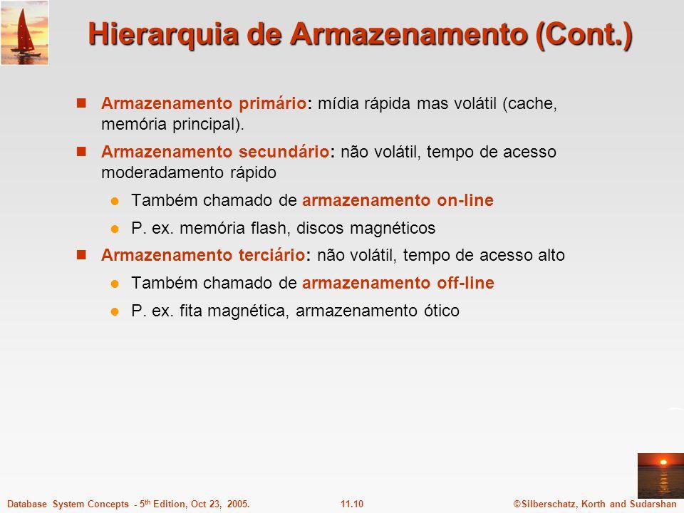 Hierarquia de Armazenamento (Cont.)