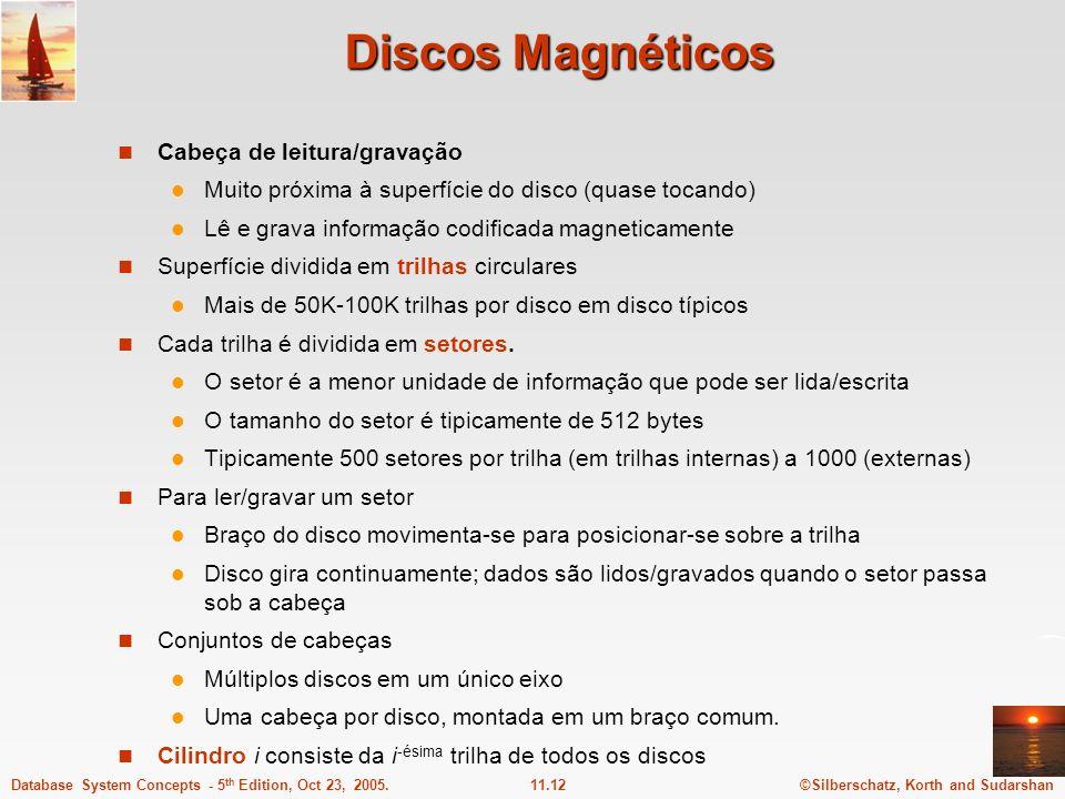 Discos Magnéticos Cabeça de leitura/gravação