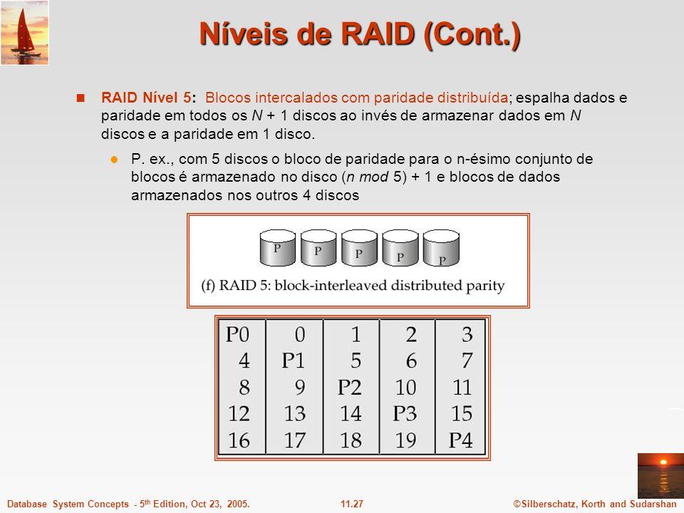 Níveis de RAID (Cont.)