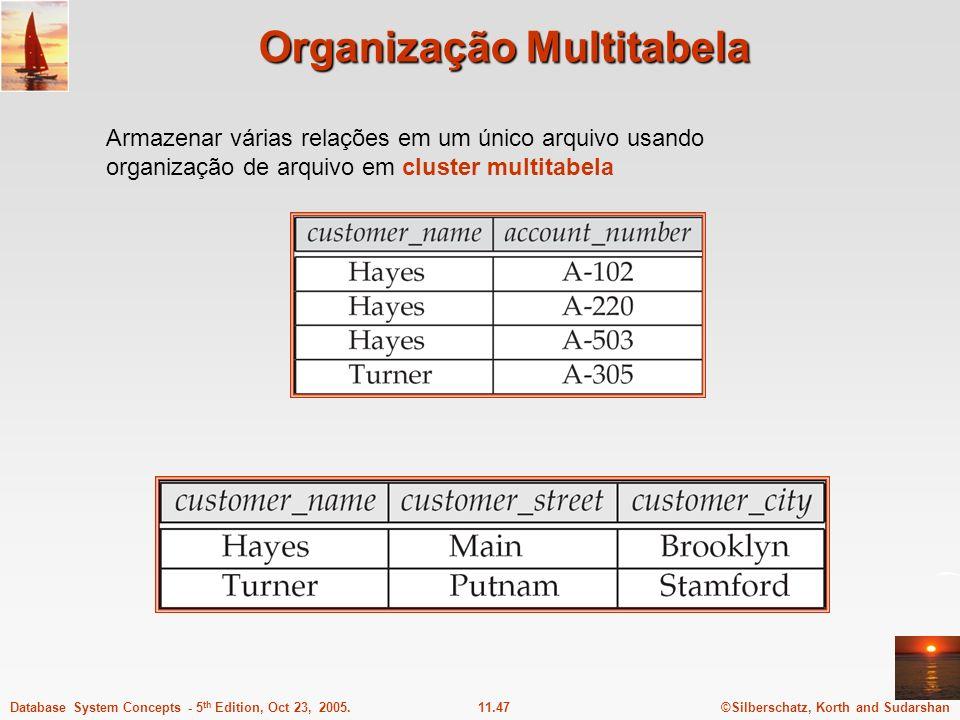 Organização Multitabela