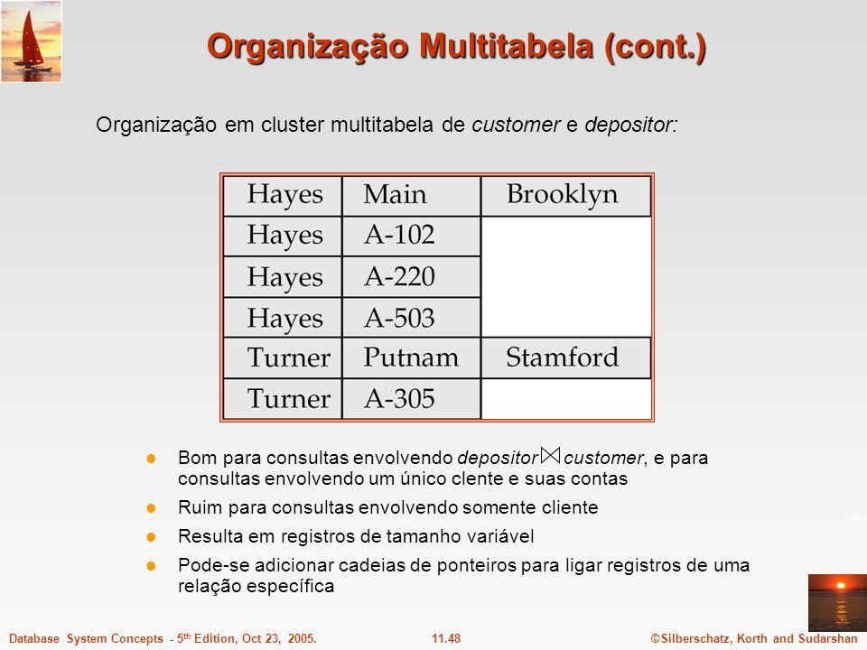 Organização Multitabela (cont.)