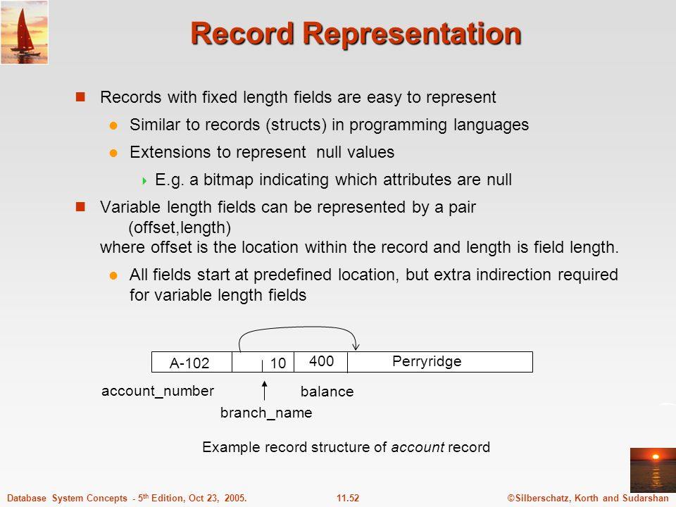 Record Representation