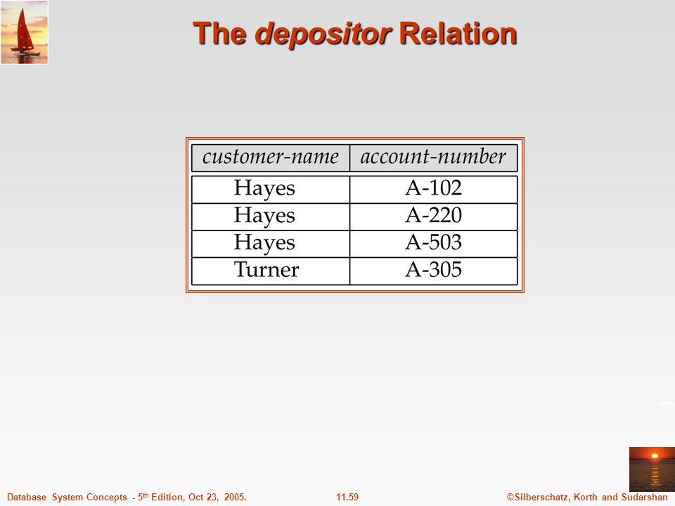The depositor Relation