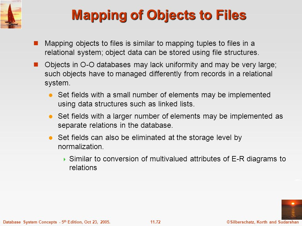 Mapping of Objects to Files
