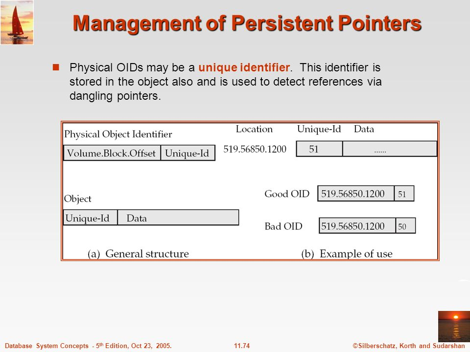Management of Persistent Pointers