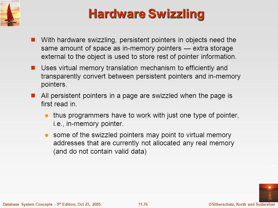 Hardware Swizzling