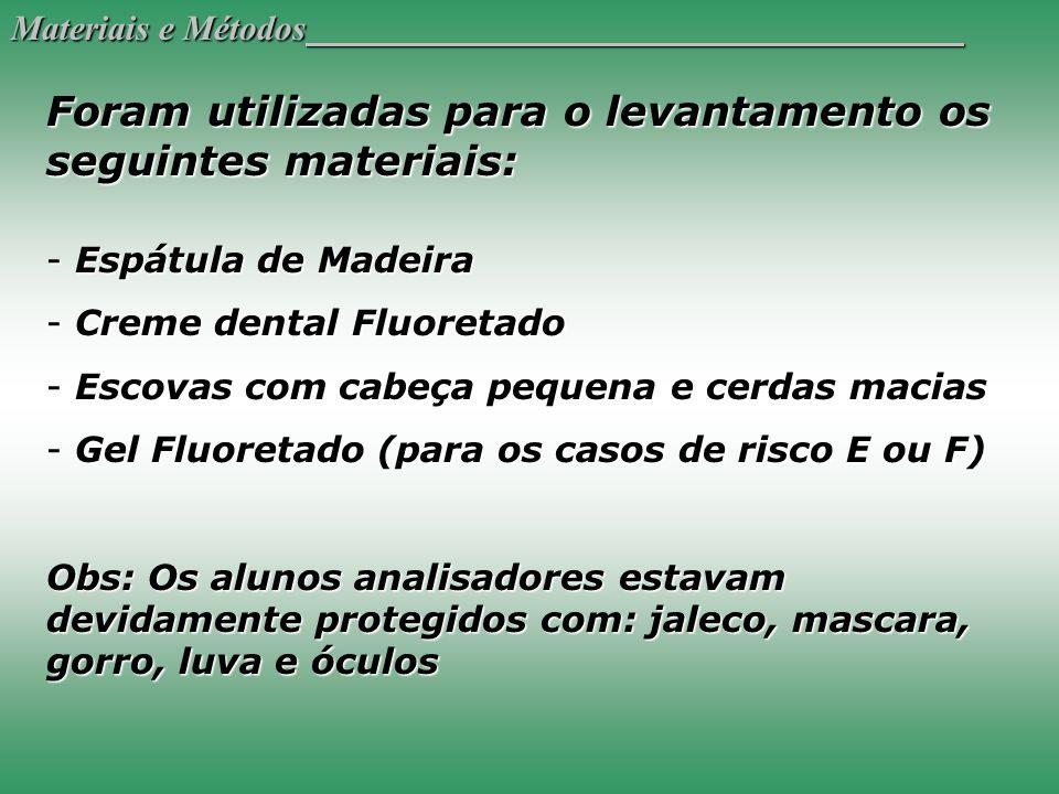 Foram utilizadas para o levantamento os seguintes materiais:
