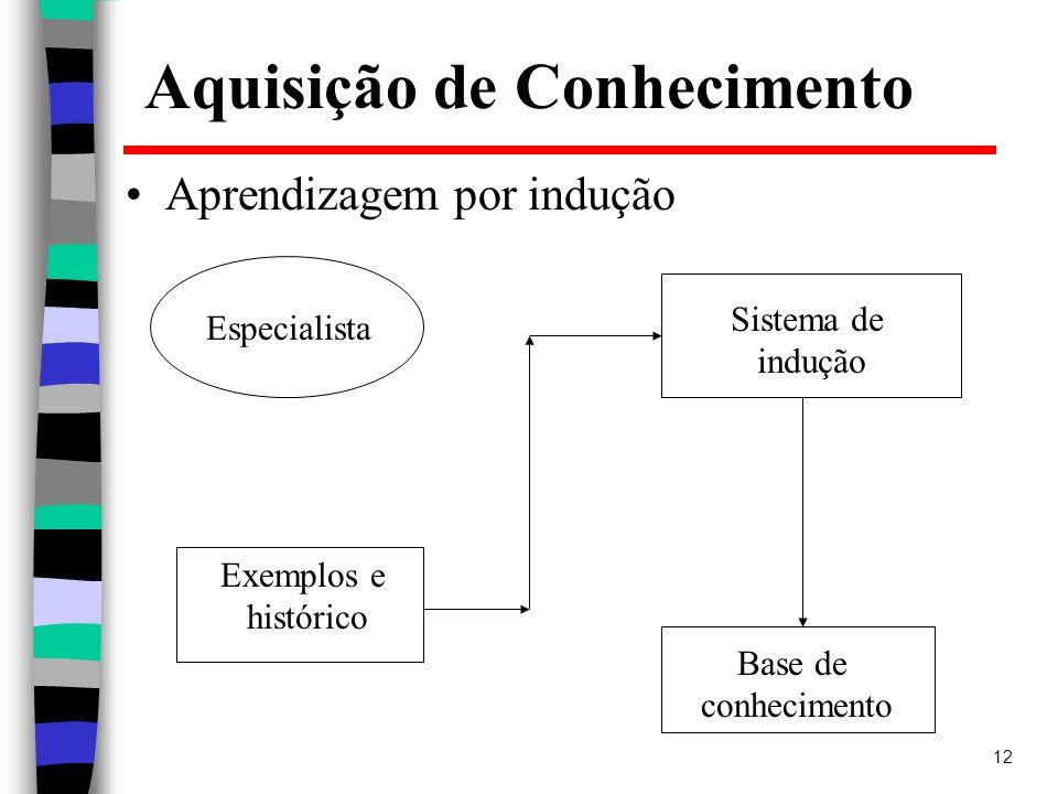 Aquisição de Conhecimento