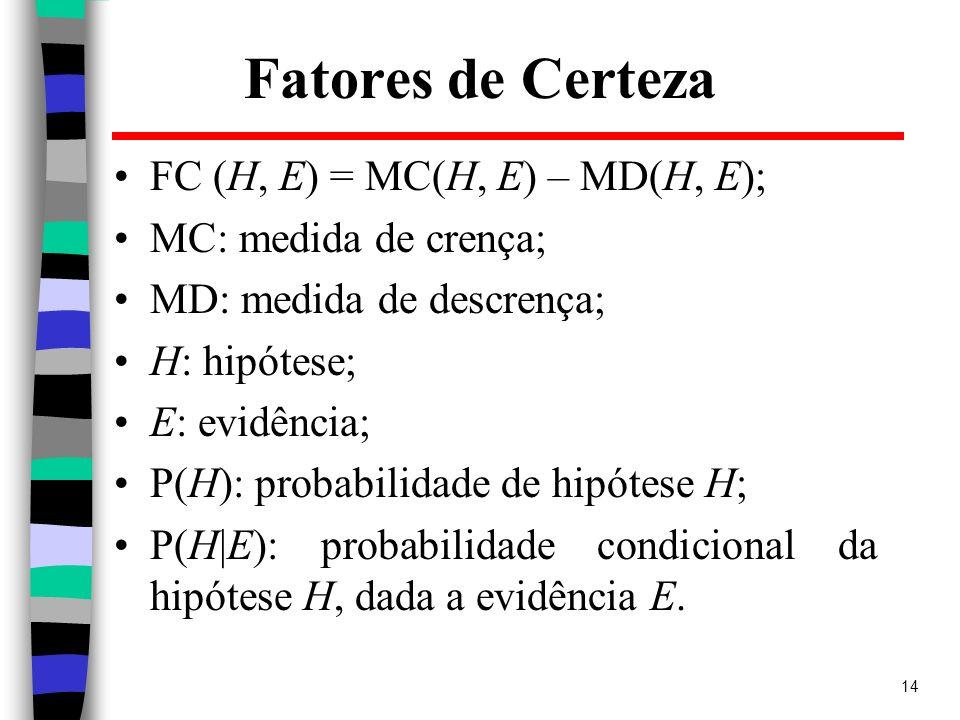 Fatores de Certeza FC (H, E) = MC(H, E) – MD(H, E);