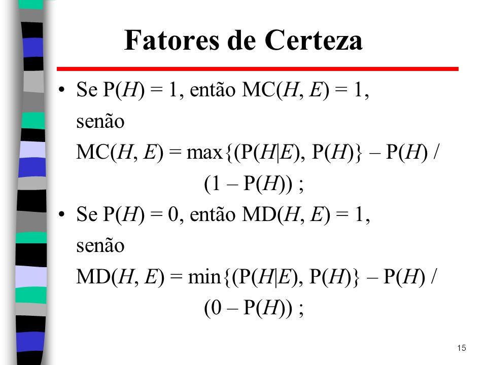 Fatores de Certeza Se P(H) = 1, então MC(H, E) = 1, senão
