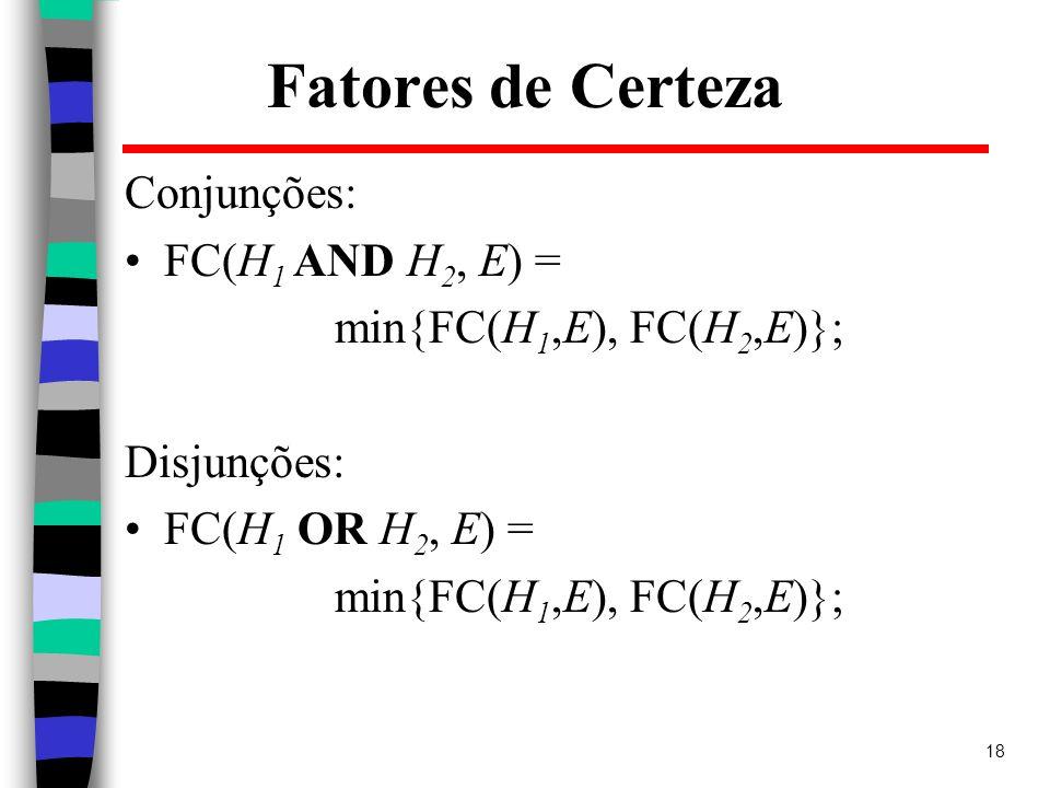 Fatores de Certeza Conjunções: FC(H1 AND H2, E) =