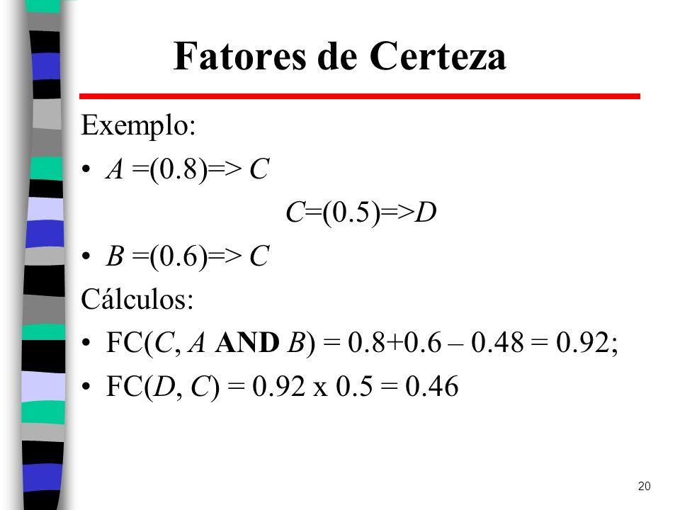 Fatores de Certeza Exemplo: A =(0.8)=> C C=(0.5)=>D