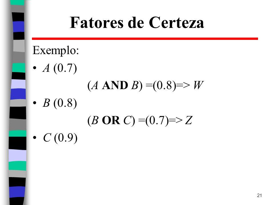 Fatores de Certeza Exemplo: A (0.7) (A AND B) =(0.8)=> W B (0.8)