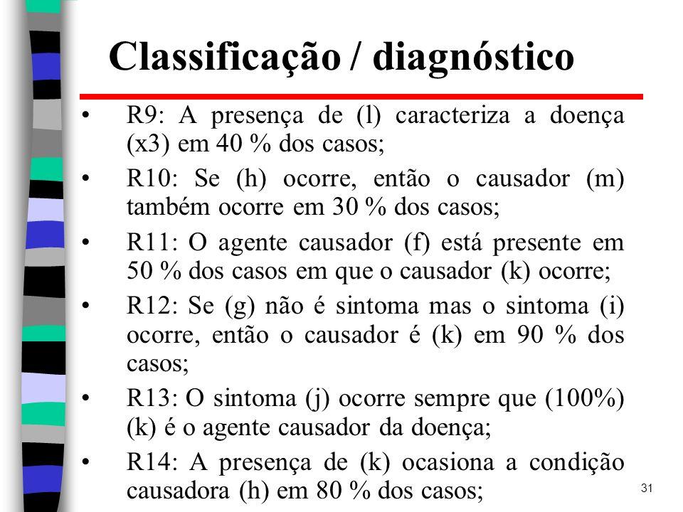 Classificação / diagnóstico
