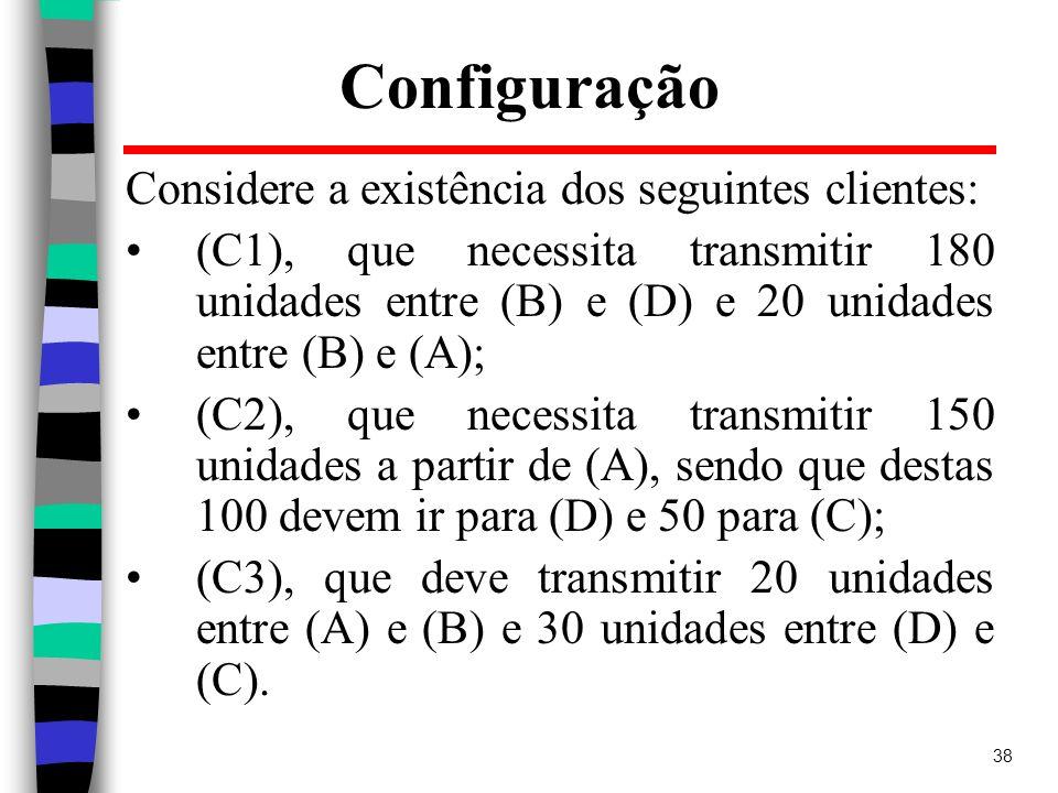 Configuração Considere a existência dos seguintes clientes: