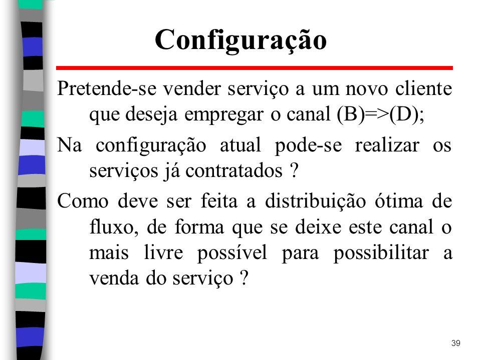 ConfiguraçãoPretende-se vender serviço a um novo cliente que deseja empregar o canal (B)=>(D);