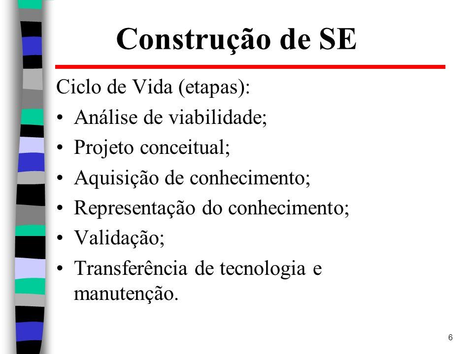 Construção de SE Ciclo de Vida (etapas): Análise de viabilidade;