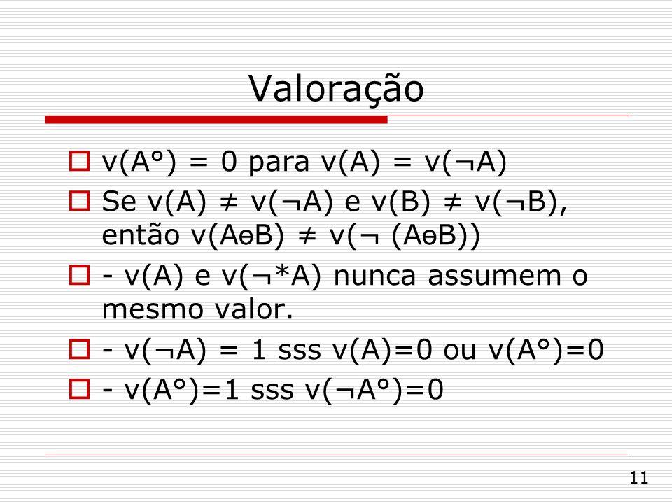Valoração v(A°) = 0 para v(A) = v(¬A)