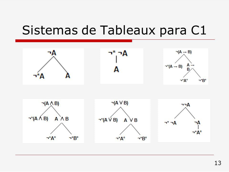 Sistemas de Tableaux para C1