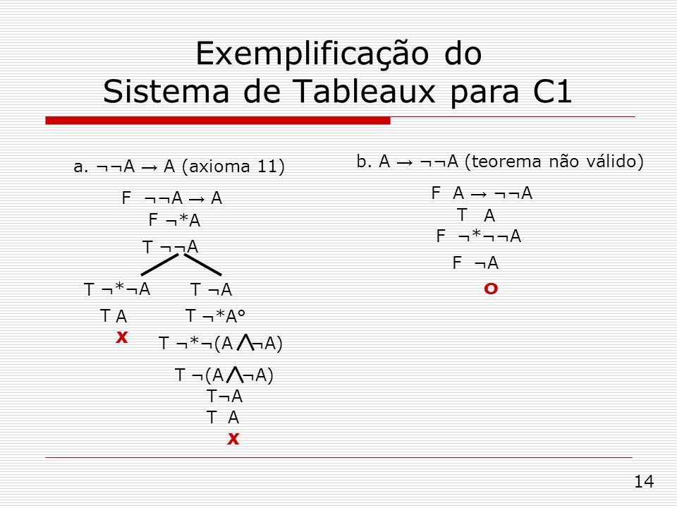 Exemplificação do Sistema de Tableaux para C1