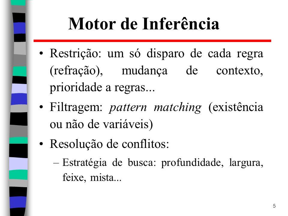 Motor de InferênciaRestrição: um só disparo de cada regra (refração), mudança de contexto, prioridade a regras...