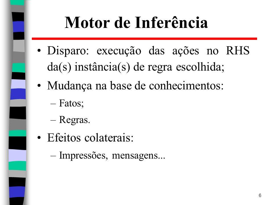 Motor de InferênciaDisparo: execução das ações no RHS da(s) instância(s) de regra escolhida; Mudança na base de conhecimentos: