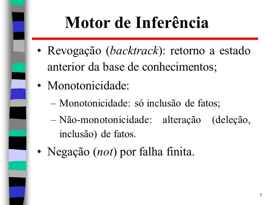 Motor de InferênciaRevogação (backtrack): retorno a estado anterior da base de conhecimentos; Monotonicidade: