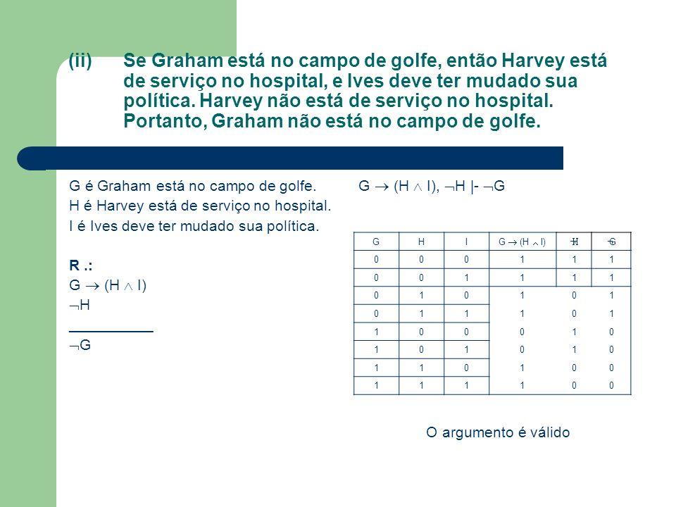 (ii) Se Graham está no campo de golfe, então Harvey está de serviço no hospital, e Ives deve ter mudado sua política. Harvey não está de serviço no hospital. Portanto, Graham não está no campo de golfe.