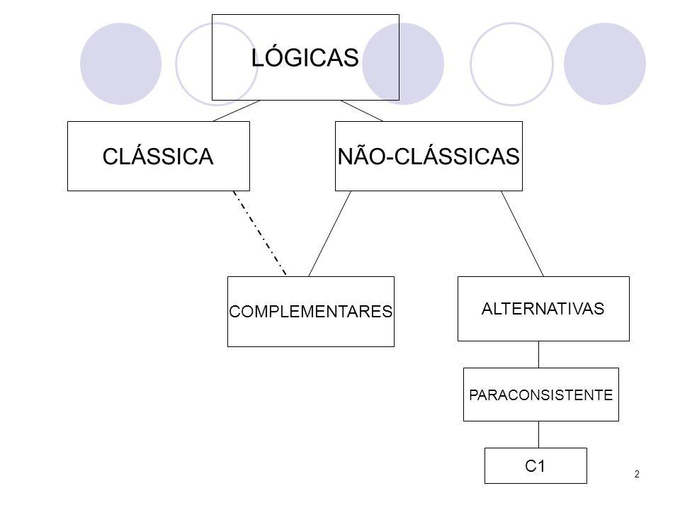 LÓGICAS CLÁSSICA NÃO-CLÁSSICAS COMPLEMENTARES ALTERNATIVAS C1