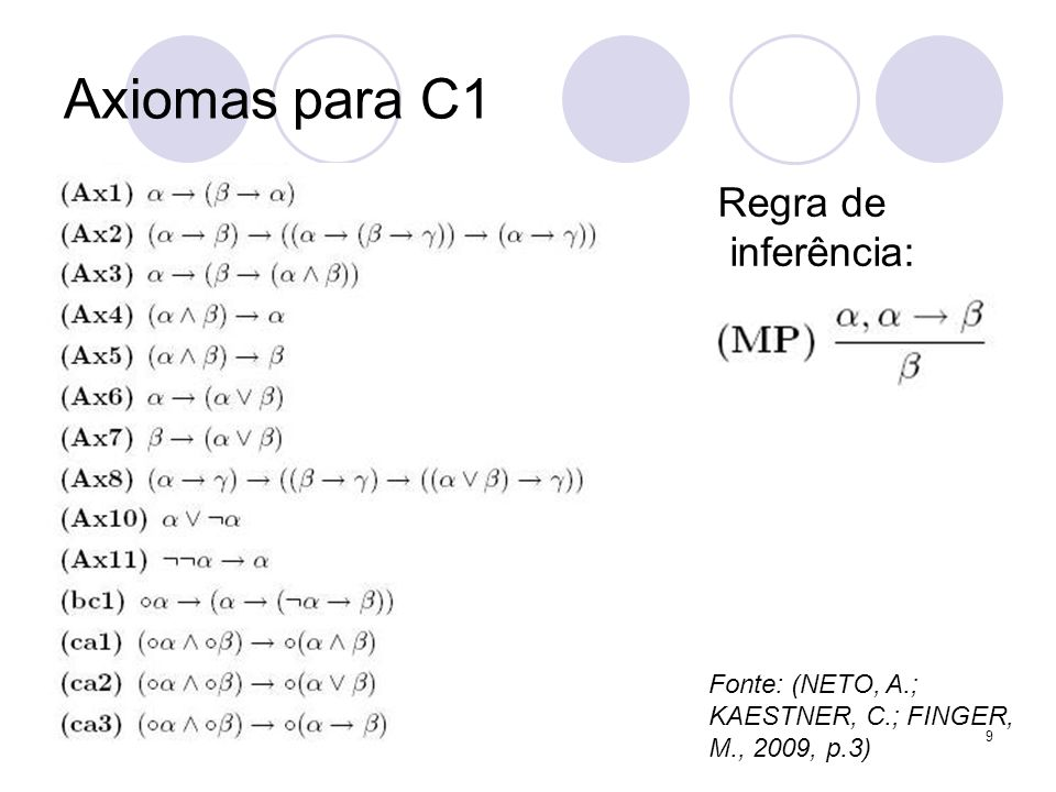 Axiomas para C1 Regra de inferência: