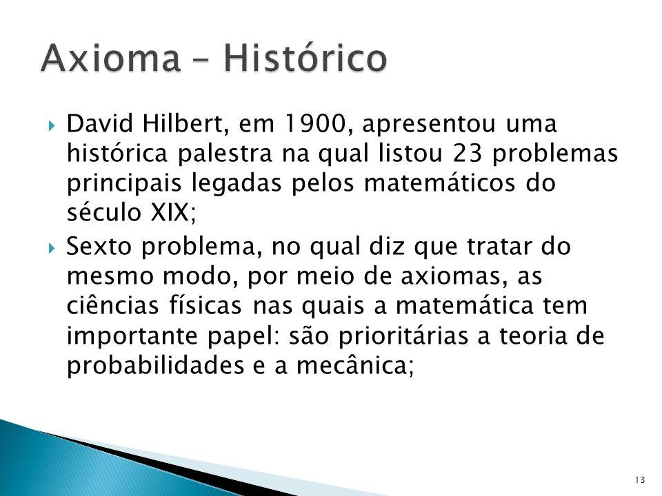 Axioma – Histórico