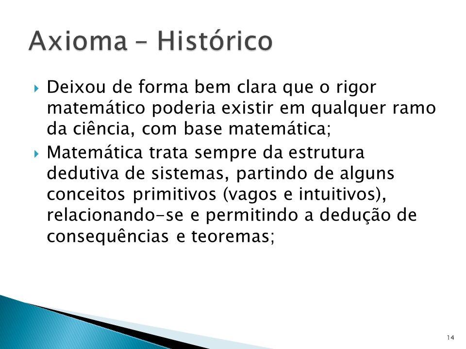 Axioma – Histórico Deixou de forma bem clara que o rigor matemático poderia existir em qualquer ramo da ciência, com base matemática;
