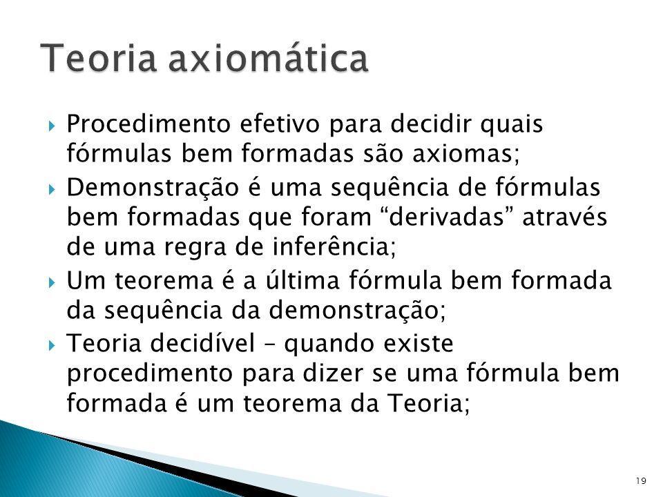 Teoria axiomática Procedimento efetivo para decidir quais fórmulas bem formadas são axiomas;