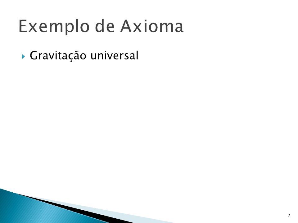 Exemplo de Axioma Gravitação universal