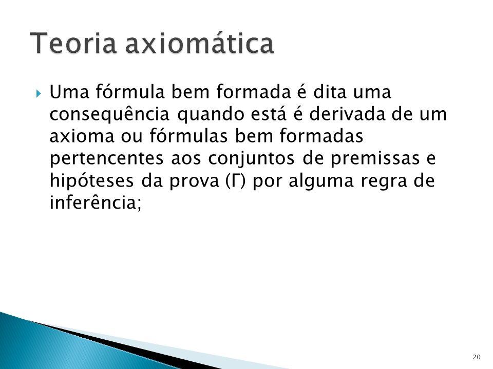 Teoria axiomática