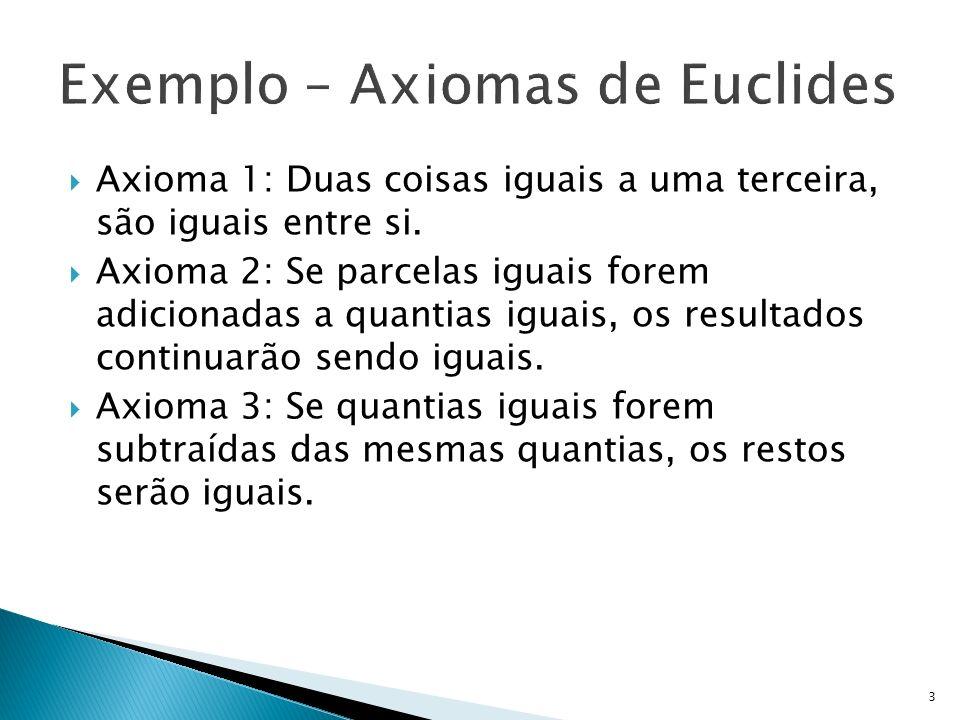 Exemplo – Axiomas de Euclides