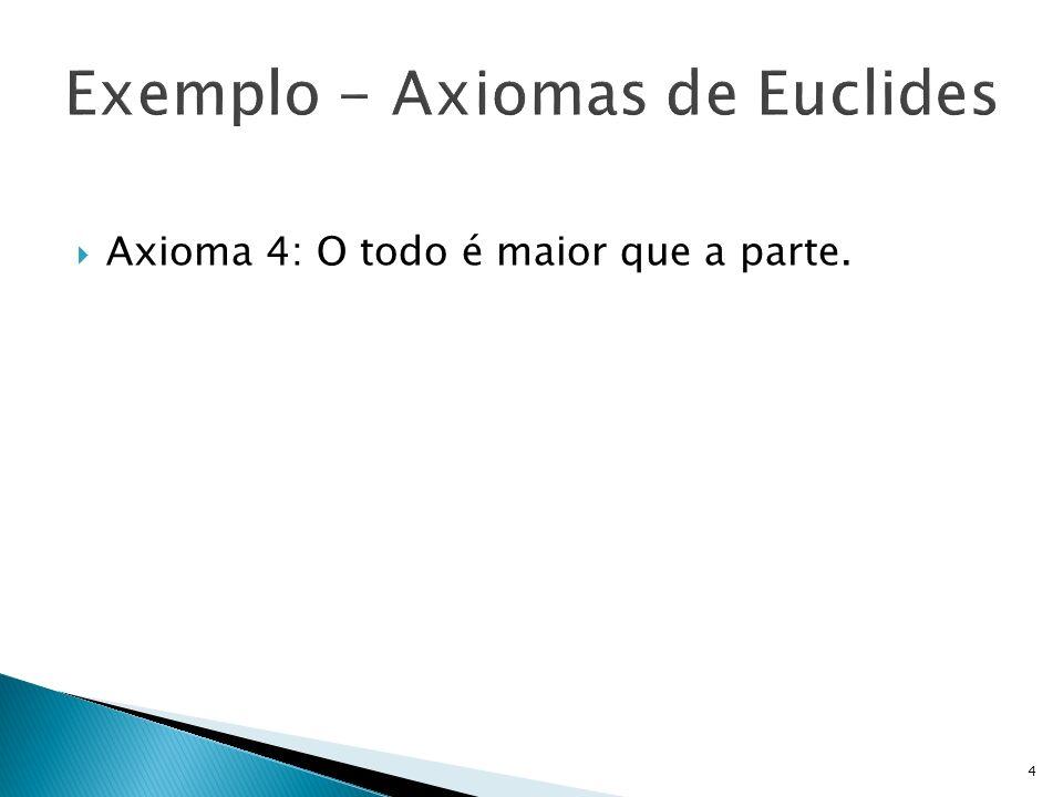 Exemplo - Axiomas de Euclides