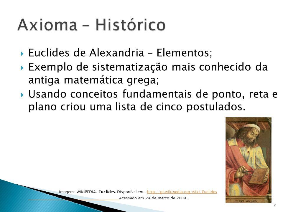 Axioma – Histórico Euclides de Alexandria – Elementos;