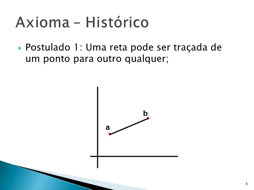 Axioma – Histórico Postulado 1: Uma reta pode ser traçada de um ponto para outro qualquer;