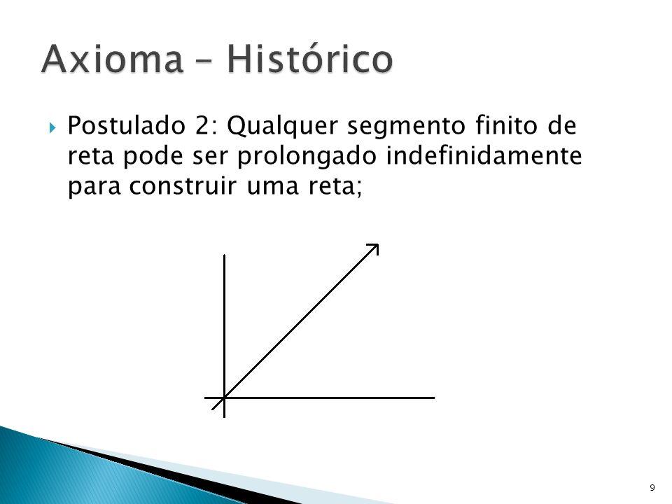Axioma – Histórico Postulado 2: Qualquer segmento finito de reta pode ser prolongado indefinidamente para construir uma reta;