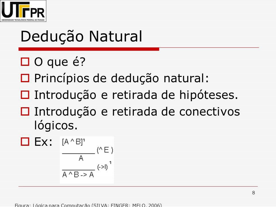 Dedução Natural O que é Princípios de dedução natural: