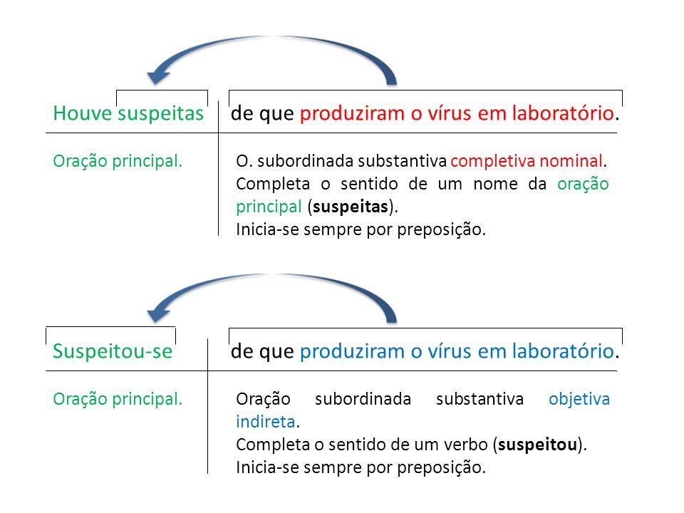 de que produziram o vírus em laboratório.