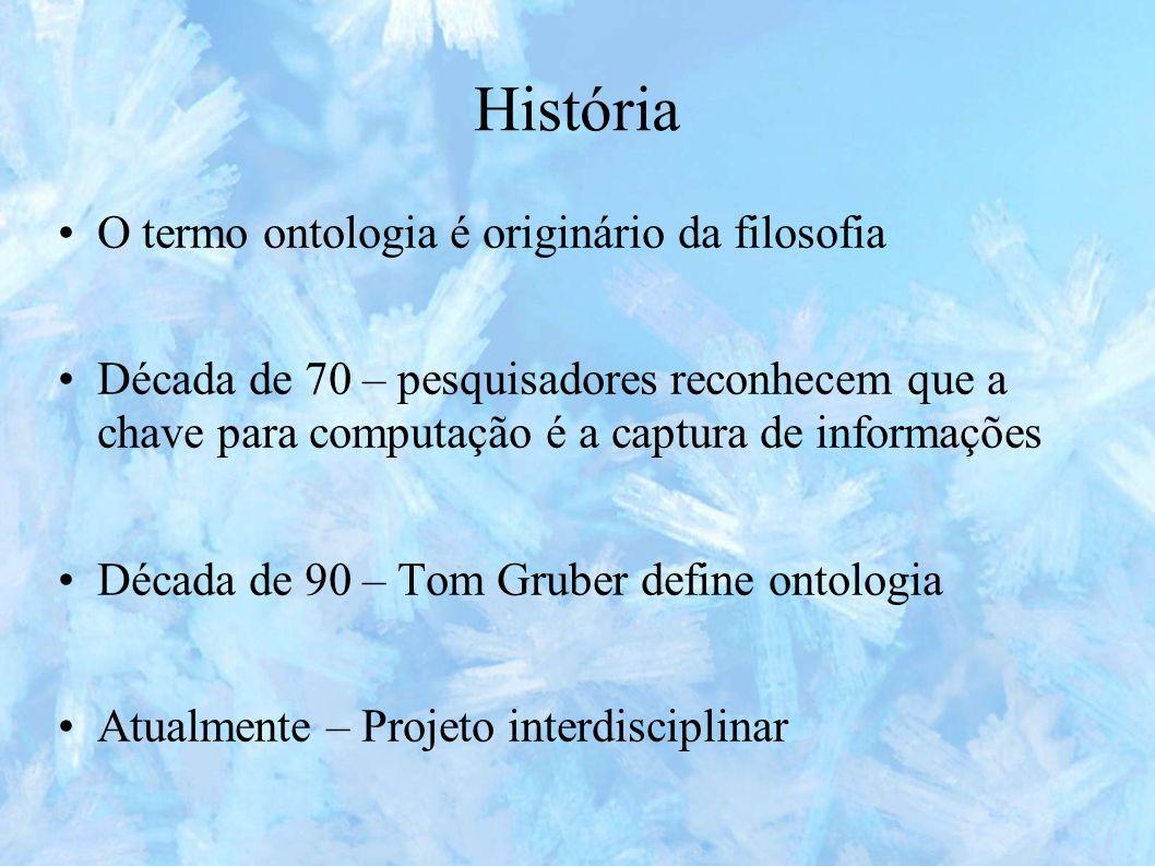 História O termo ontologia é originário da filosofia